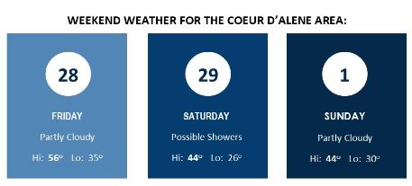 Photo describes weather for the Coeur d'Alene area for this weekend, with highs in the upper 40s-50s and lows in the upper 20s to mid 30s
